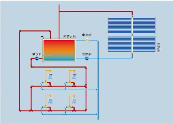 医院学校太阳能热水系统